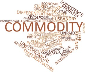 Word cloud for Commodity