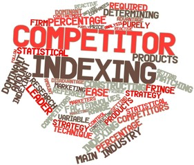Word cloud for Competitor indexing