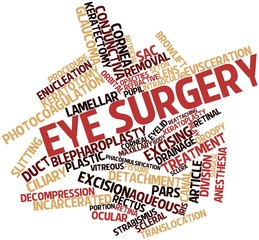 Word cloud for Eye surgery