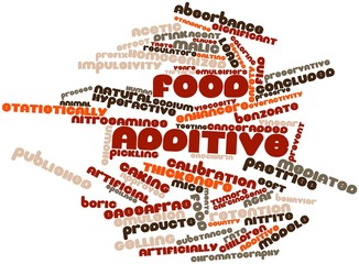 Word cloud for Food additive
