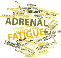 Word cloud for Adrenal fatigue