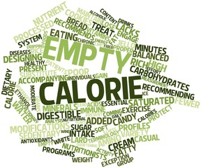 Word cloud for Empty calorie