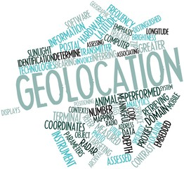 Word cloud for Geolocation