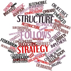 Word cloud for Structure follows strategy