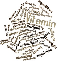 Word cloud for Vitamin