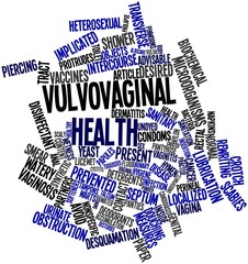Word cloud for Vulvovaginal health