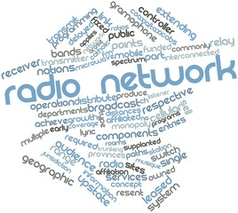 Word cloud for Radio network