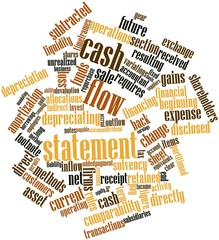 Word cloud for Cash flow statement