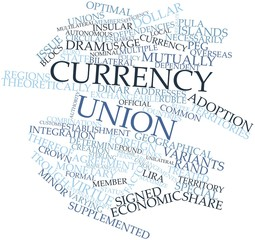 Word cloud for Currency union