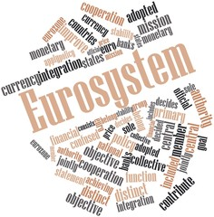 Word cloud for Eurosystem