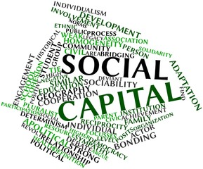 Word cloud for Social capital