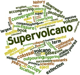 Word cloud for Supervolcano