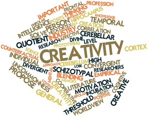 Word cloud for Creativity