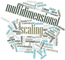 Word cloud for Multidimensional scaling