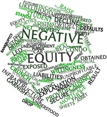 Word cloud for Negative equity