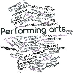Word cloud for Performing arts