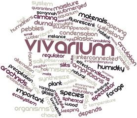 Word cloud for Vivarium