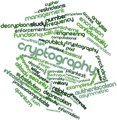 Word cloud for Cryptography