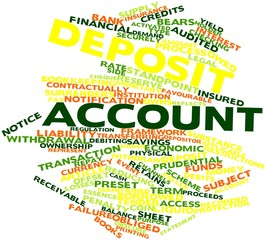 Word cloud for Deposit account