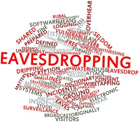Word cloud for Eavesdropping