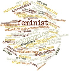 Word cloud for Feminist economics