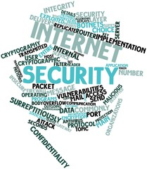 Word cloud for Internet security