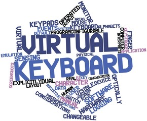 Word cloud for Virtual keyboard