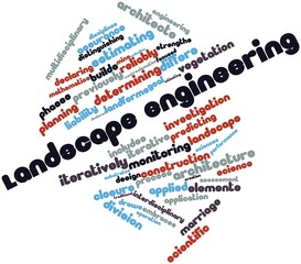Word cloud for Landscape engineering