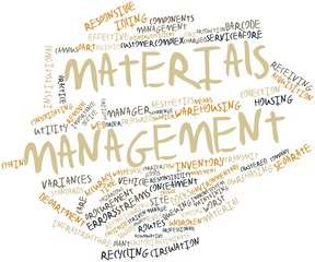 Word cloud for Materials management