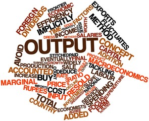 Word cloud for Output