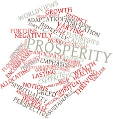 Word cloud for Prosperity