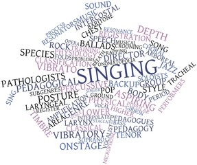 Word cloud for Singing
