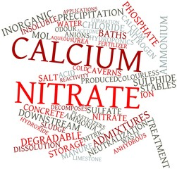 Word cloud for Calcium nitrate