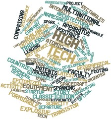 Word cloud for High tech