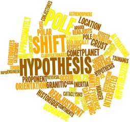 Word cloud for Pole shift hypothesis