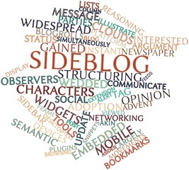 Word cloud for Sideblog