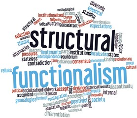 Word cloud for Structural functionalism