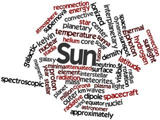 Word cloud for Sun