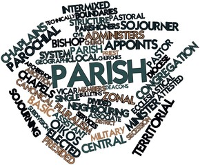 Word cloud for Parish