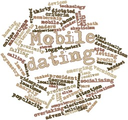 Word cloud for Mobile dating