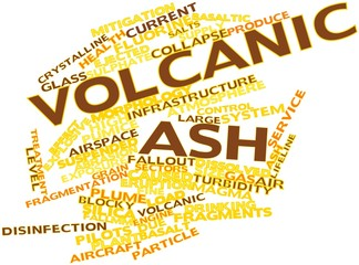Word cloud for Volcanic ash