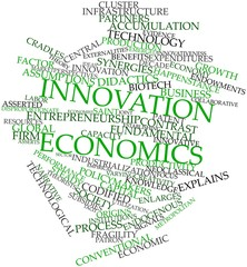 Word cloud for Innovation economics