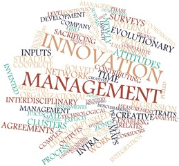 Word cloud for Innovation management