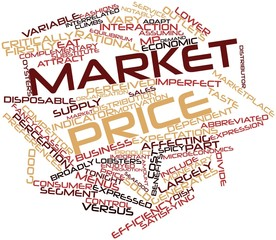 Word cloud for Market price