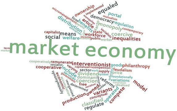 Word cloud for Market economy