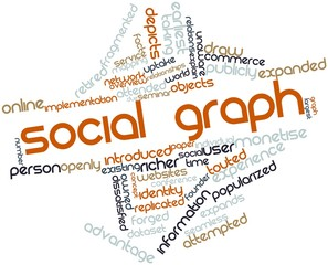 Word cloud for Social graph