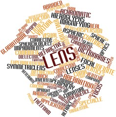 Word cloud for Lens