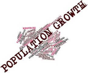 Word cloud for Population growth