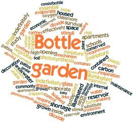 Word cloud for Bottle garden