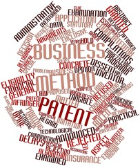 Word cloud for Business method patent
